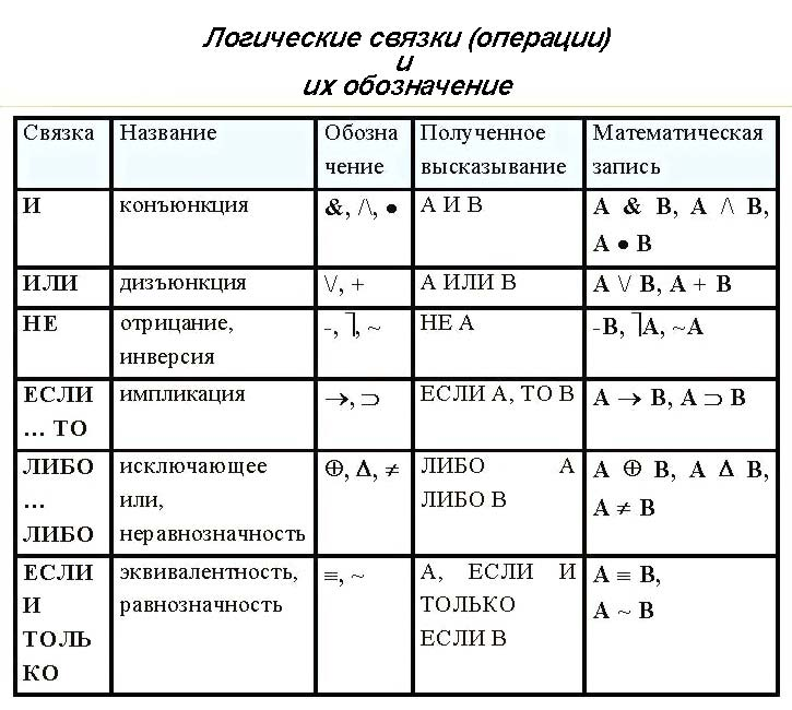 logika_syazki
